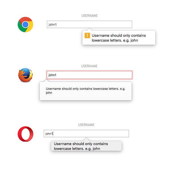 Different looks of native HTML5 validation in forms in Chrome, Firefox & Opera